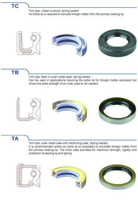 WLK Oil Seals TC,TB,TA