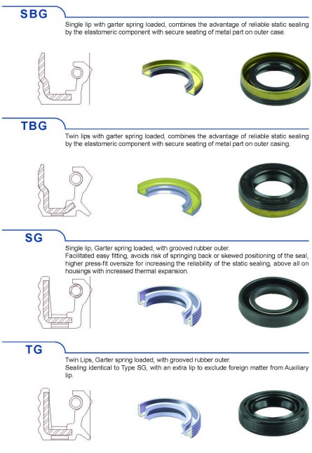 WLK Oil Seals SBG,TBG,SG,TG